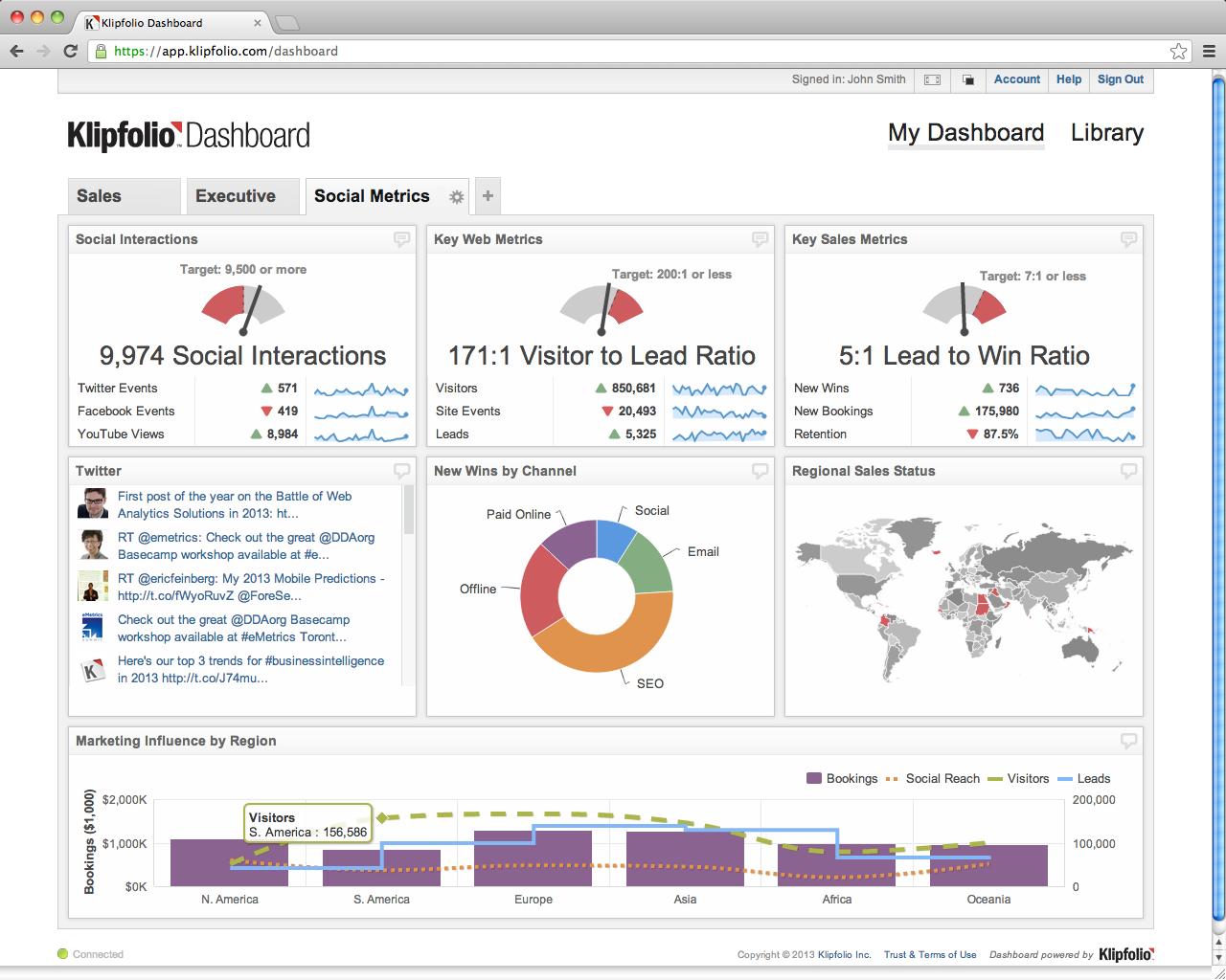 klipfolio2 Sample Application Response Performance Dashboard on